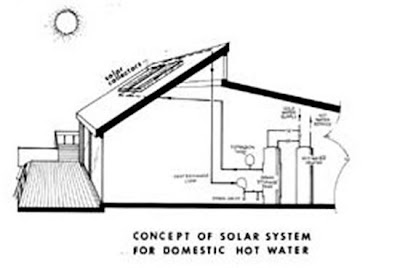 Architecture Homes Passive Solar House Design Passive Solar House Plans