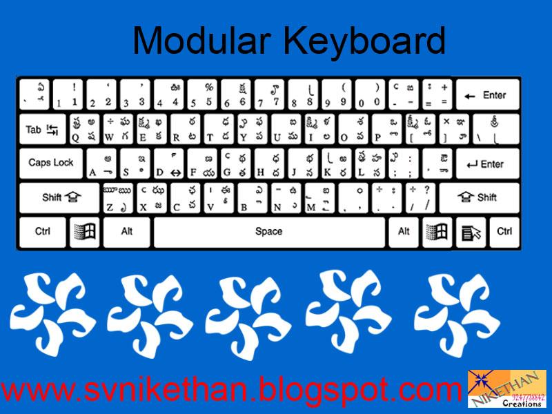 Anu Telugu Keyboard