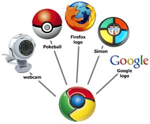 Google Chrome Logosu Nereden Geliyor?