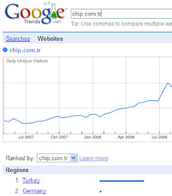 Google zeitgeist - Googlechromeindir.com