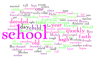 picture http://www.wordle.net/