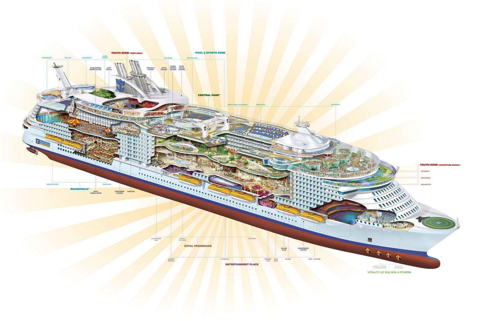 Definitivamente STX France Construir El Nuevo Oasis Of