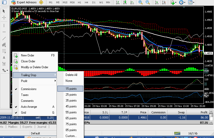 Forex 3-bar trailing stop