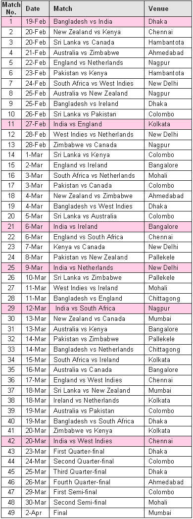 World Cup 2011 Schedule List. World Cup 2011 Schedule List