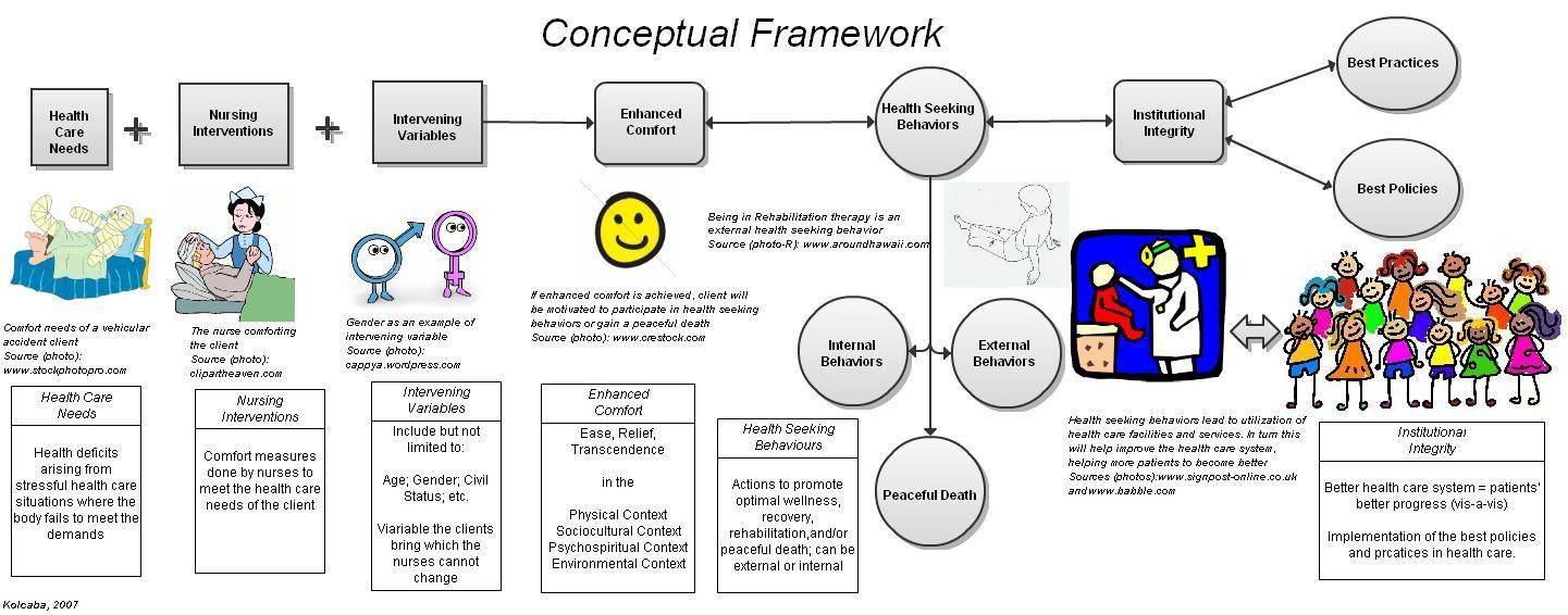 scientific concepts in hapgood essay