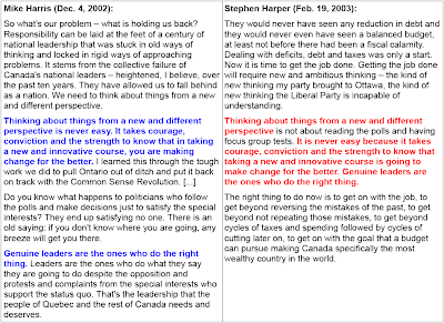 Stephen Harper, Mike Harris, plagiarism