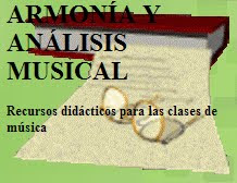 Harmony and Musical Analysis
