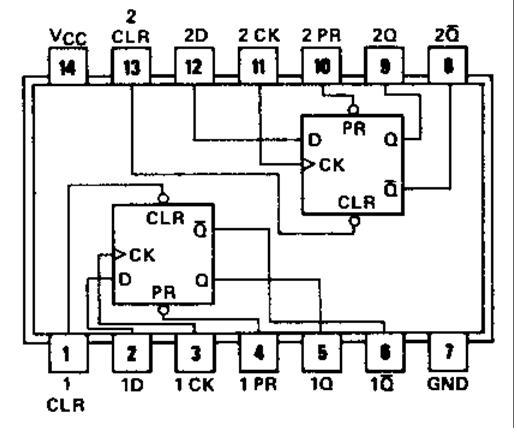 Circuito Flip Flop : Circuitos digitales ii contador de a con flip flop d