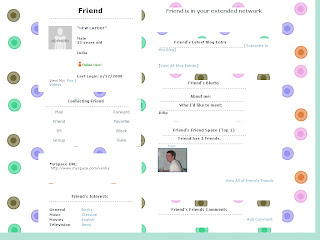 Cool myspace layouts