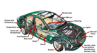 عالم السيارات مكونات السيارة 1