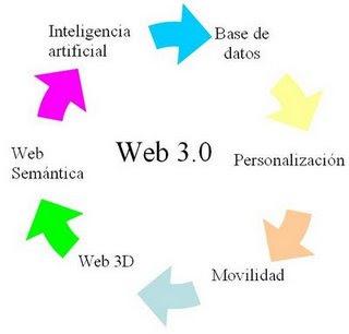 external image web_3_0.jpg