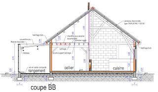 Notre maison en bois luant quelques plans - Plan de coupe maison ...