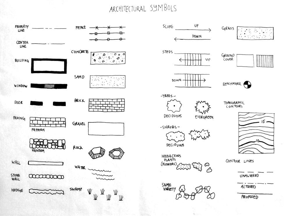 Landscape Architect Symbols