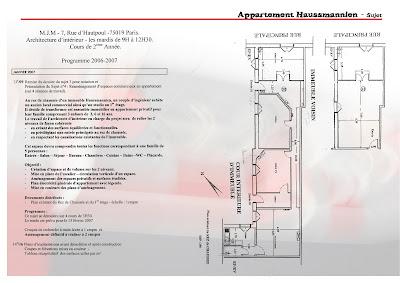 CG.Architecture: Appartement Haussmannien