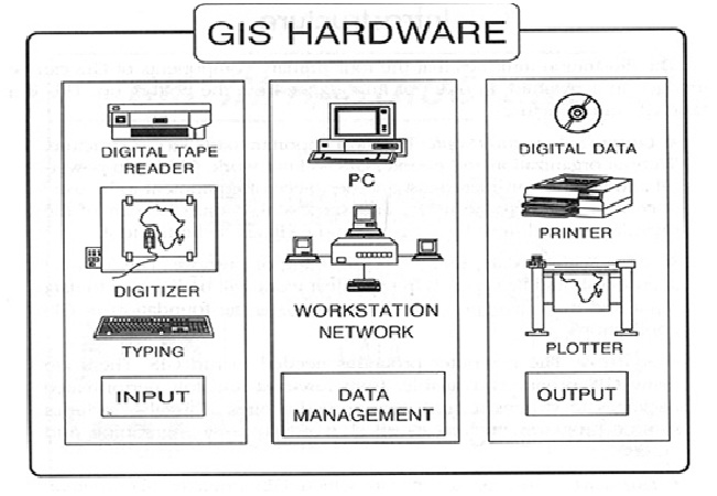 modern trends in computer hardware Latest trends in computer hardware latest trends in computer hardware introduction 1 the history of computing hardware is the record of the ongoing effort to make computer hardware faster, cheaper, and capable of storing more data.