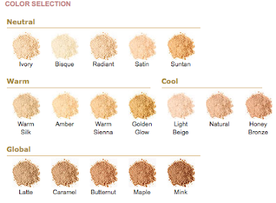 jane iredale mineral makeup vs bare minerals