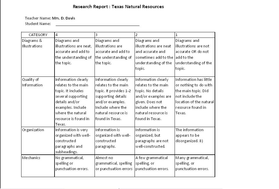 how to build a rubric