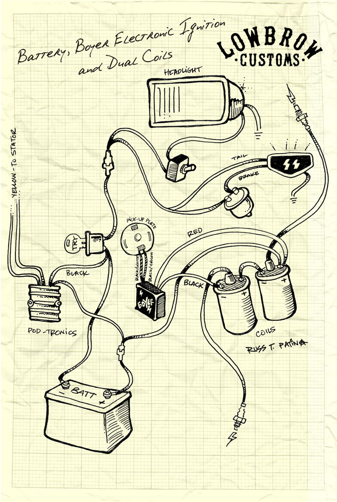 Triumph British Wiring Diagram Boyer Dual Coil