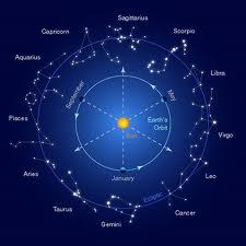 """Képtalálat a következőre: """"csillagképek a földről nézve"""""""