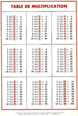 2009 2010 journal de classe cours pr paratoire notre for Table multiplication de 9