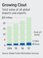 beef exports to china global analysis Statistics from usda indicate that the global beef exports  top 20 world's largest beef  india has also enjoyed an increasing beef export to china,.