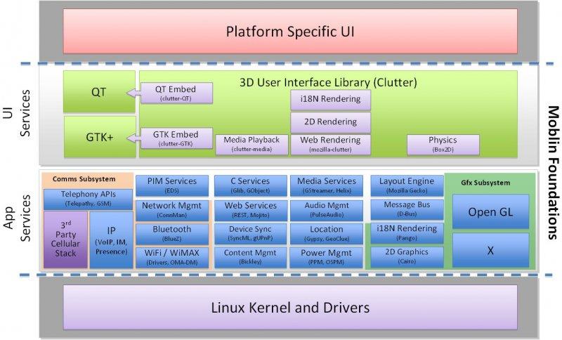 Web Client Server Architecture Diagram Web Free Engine