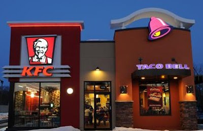 NNN-lease-properties-KFC-Taco-Bell-Tennessee