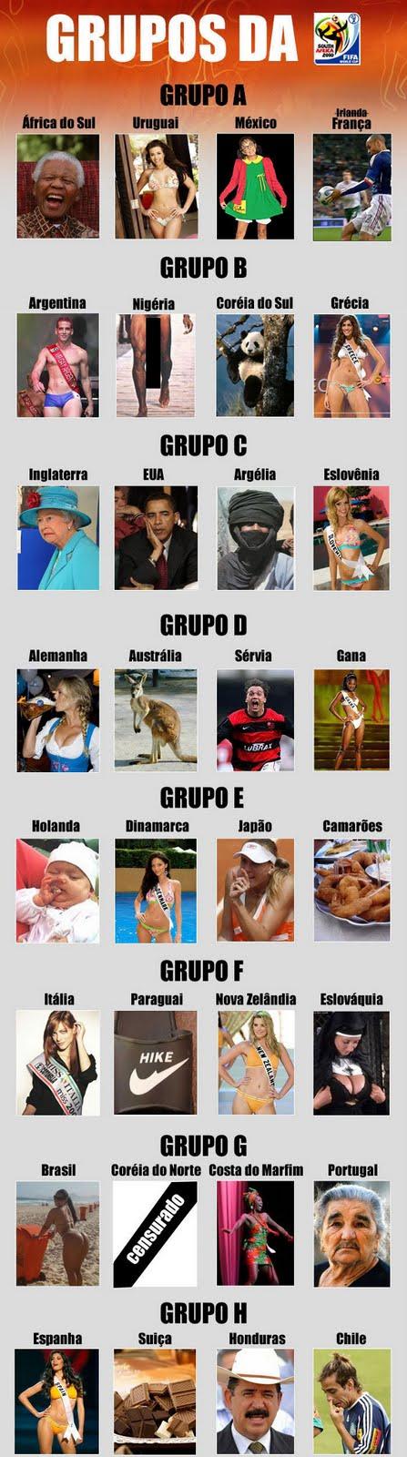 http://4.bp.blogspot.com/_r4HrqKguZmY/TBkMjK5MN-I/AAAAAAAABIs/irTgEkj-0ow/s1600/Grupos+da+Copa+2010.jpg