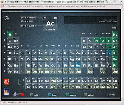 Cuales+son+las+caracteristicas+principales+de+la+tabla+de+mendeleiev