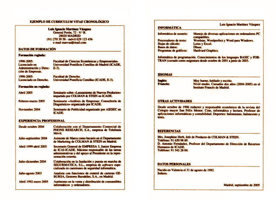 Curriculum vitae modernos 2012 - help writing an essay