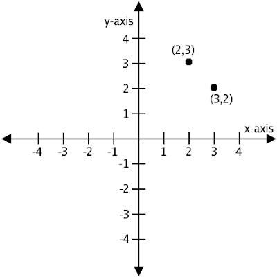 Line Draw Algorithm Dda Line Drawing Algorithm