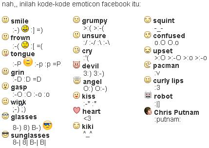 emoticons text symbols. facebook emoticons and