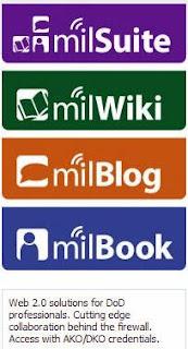 Unique ed techie what is milsuite for Milsuite