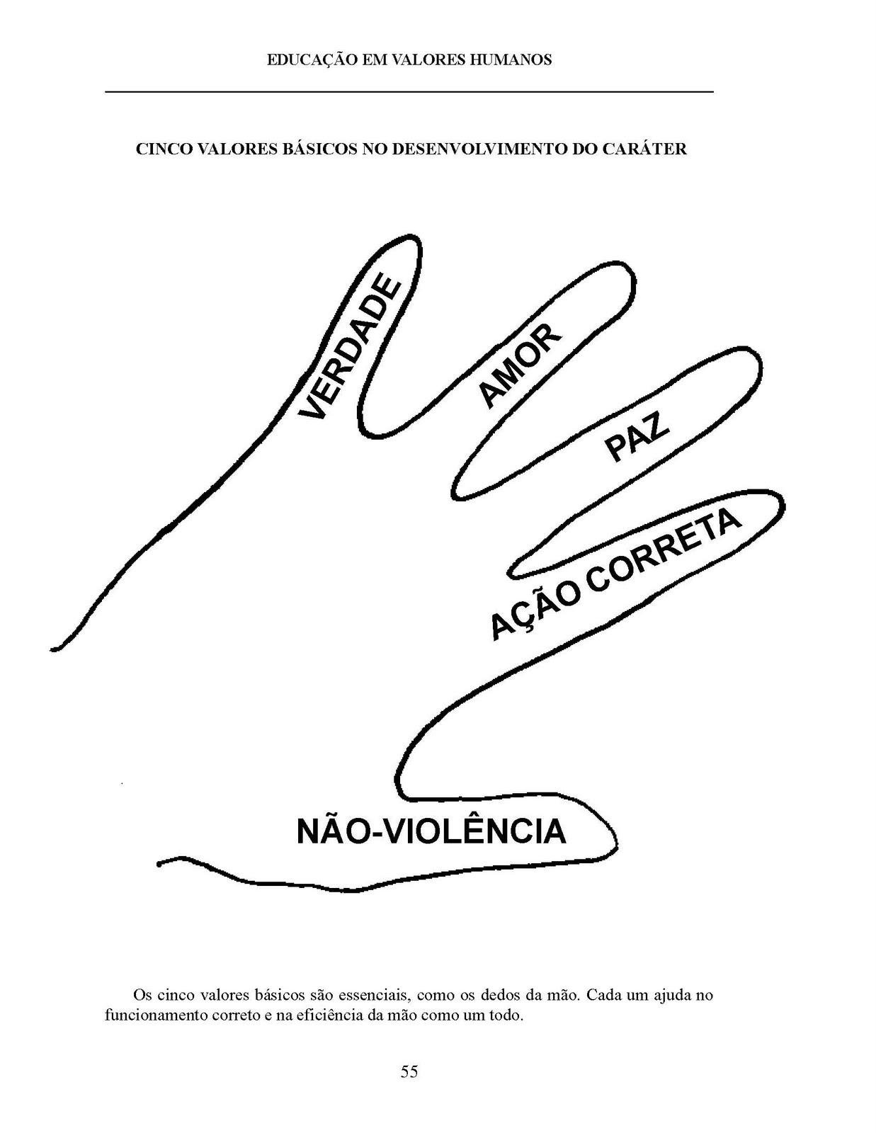 Língua Portuguesa Curso Educação Em Valores Humanos