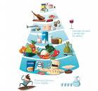 Nutrizioa& ongizatea/ Nutricion& bienestar