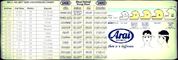 HELMET SIZE CONVERSION CHART