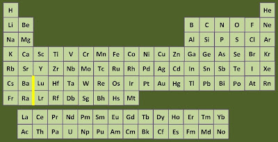... Table. Below I have constructed the Periodic Table as it appears in
