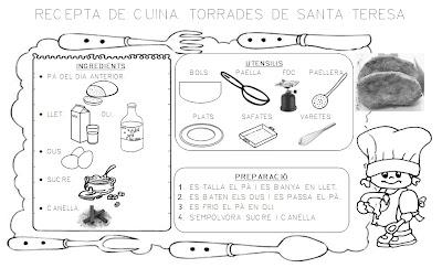 Hermoso actividades de cocina para ni os im genes mas de for Proyecto cocina infantil