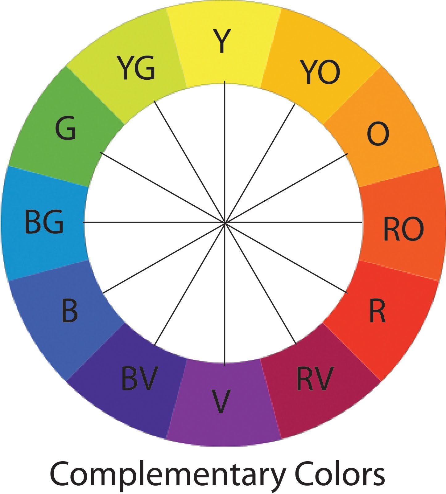 Digeny design basics color theory - What colors compliment blue ...