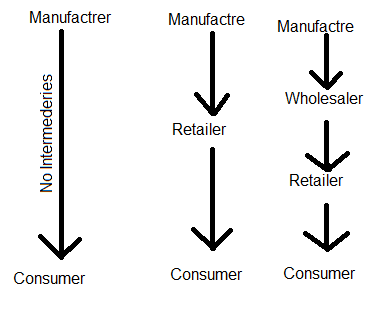 Marketing Mix | Case Study Solution | Case Study Analysis