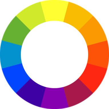 Funciones de los aspectos morfol gicos - Circulo cromatico 12 colores ...