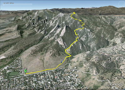 Green Mountain GPS Track