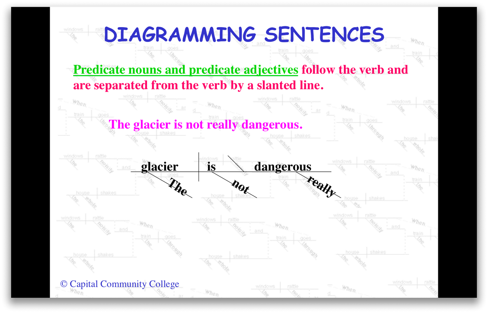Diagramming Sentences Practice