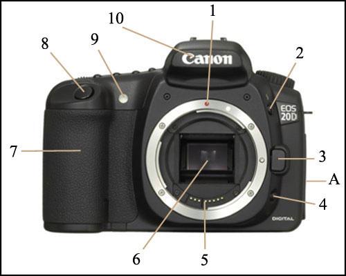 digital photography a basic manual