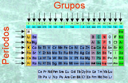 Andrea bernal tabla periodica tabla periodica urtaz Image collections