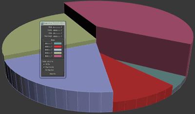 3d pie chart maker
