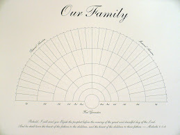 Buy a genealogy fan chart