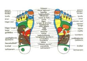 punkter under foten