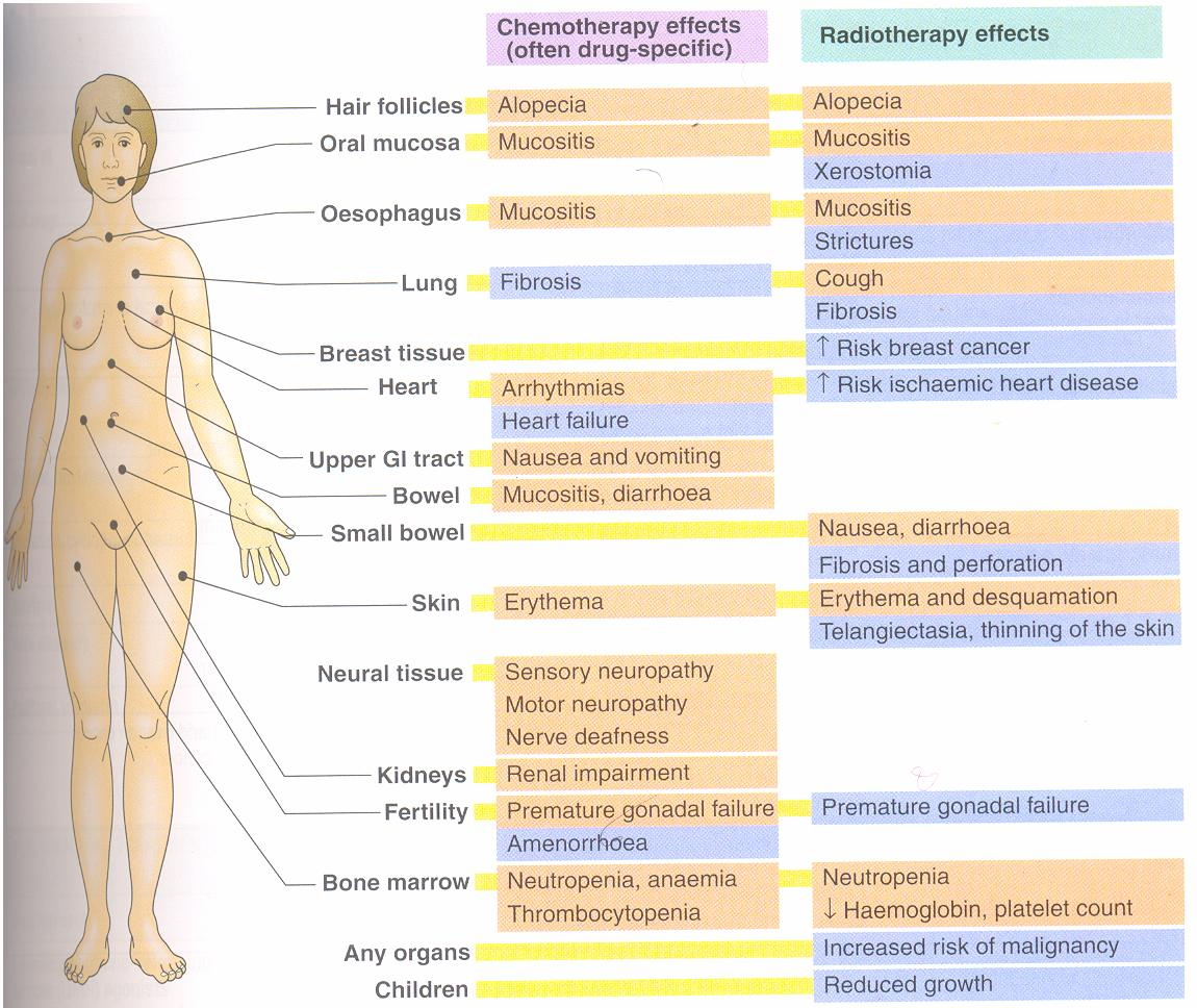 adverse effects of anavar