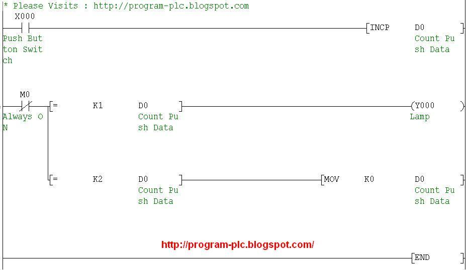 download Bioinformatics: Sequence, Structure